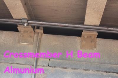 crossmember-karoseri-wingbox-cbu